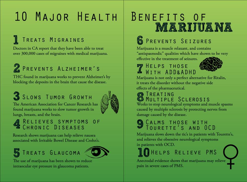 major-benefits-of-cannabis
