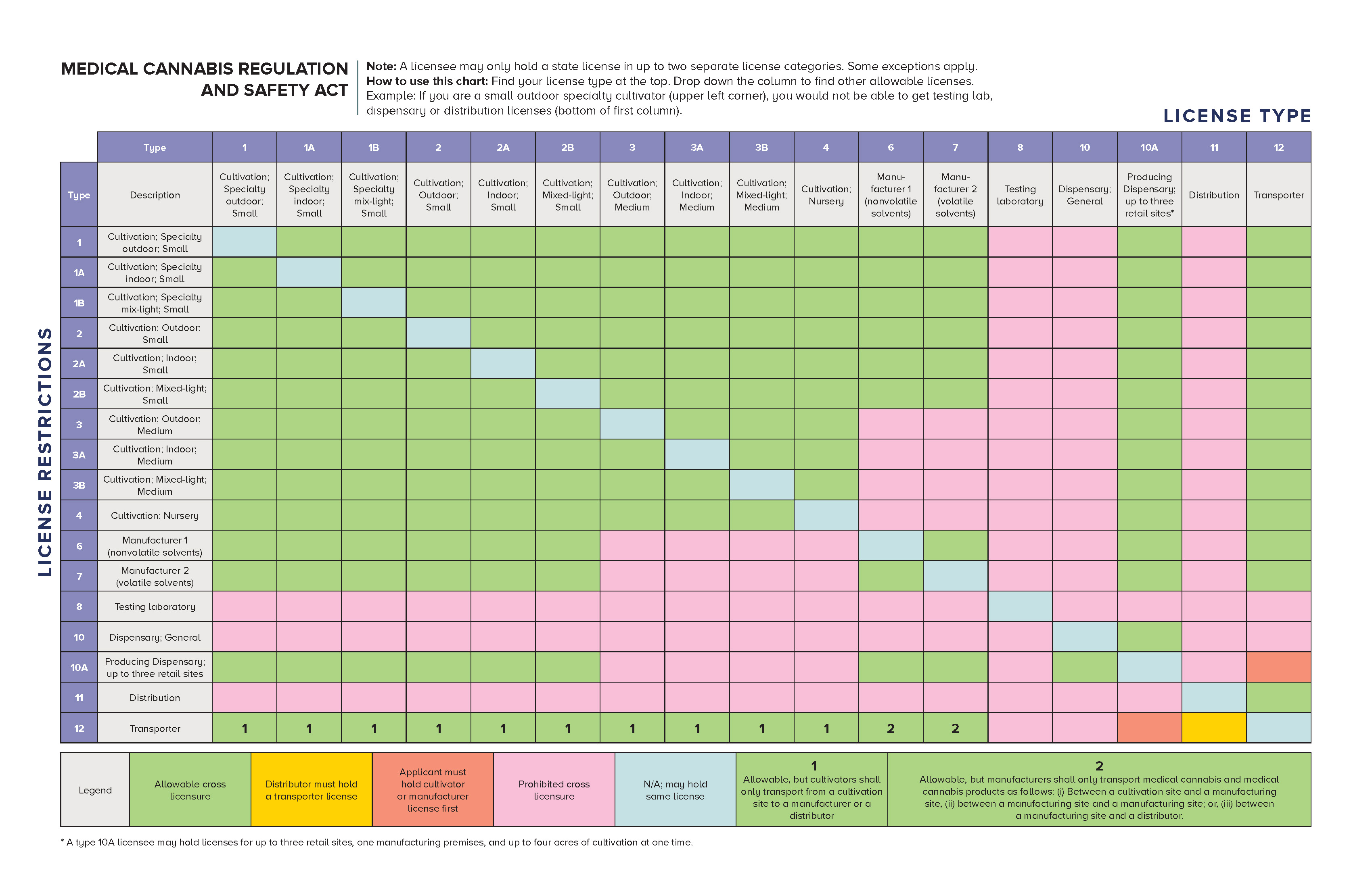 cross_licensure_guide_page_2